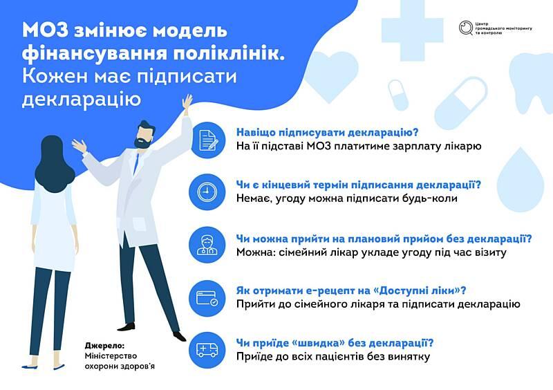 «Гроші йдуть за пацієнтом». Які зміни чекають на українців в поліклініках