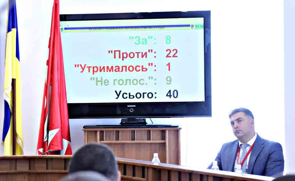 Земподаток у Вінниці депутати не скасували…