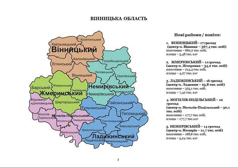Хто з нардепів лобіює у Вінницькій області замість 27 районів створити 5 повітів