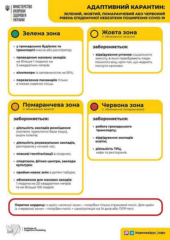 З 19 жовтня вся Вінниччина в «помаранчевій» зоні