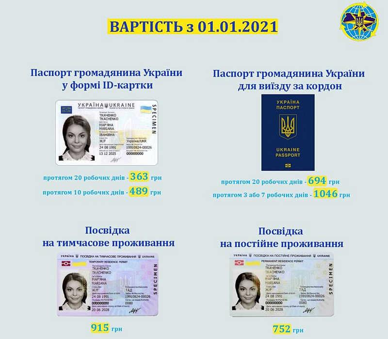 Виготовлення біометричних та закордонних паспортів подорожчало з 1 січня