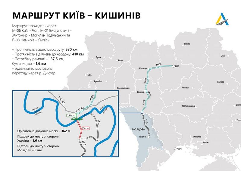 Маршрут «Київ – Кишинів» – де він пройде на Вінниччині та які ремонти передбачено?