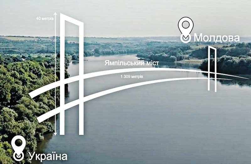 Міст у Ямполі за 3 мільярди збудують вже в 2022-му?