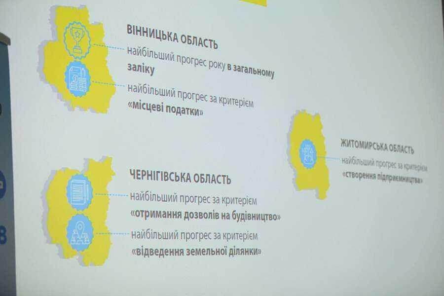 Вінниця – найкраще місто для бізнесу! (відео)